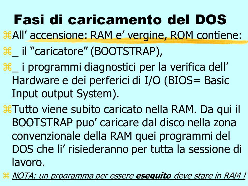 Fasi di caricamento del DOS zAll accensione: RAM e vergine, ROM contiene: z_ il caricatore (BOOTSTRAP), z_ i programmi diagnostici per la verifica del