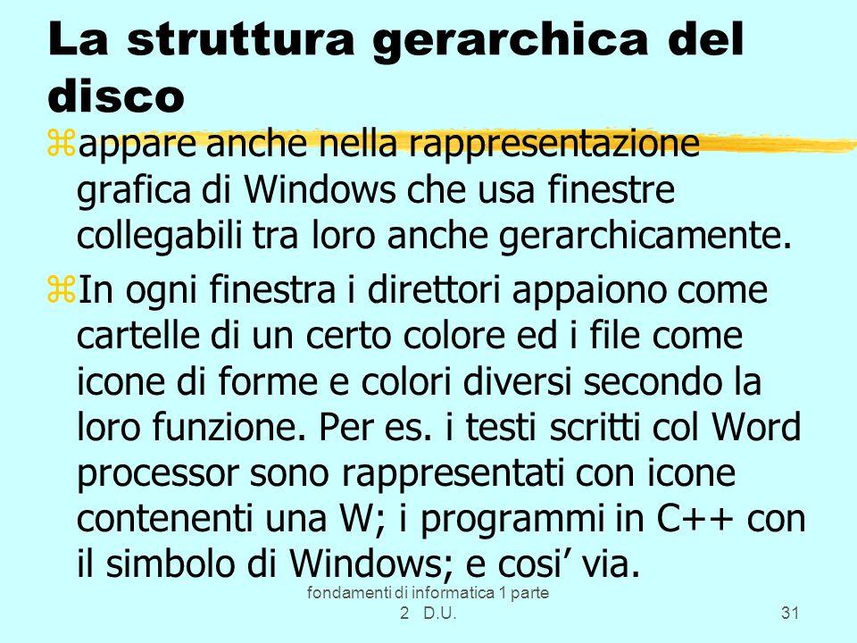 fondamenti di informatica 1 parte 2 D.U.31 La struttura gerarchica del disco zappare anche nella rappresentazione grafica di Windows che usa finestre