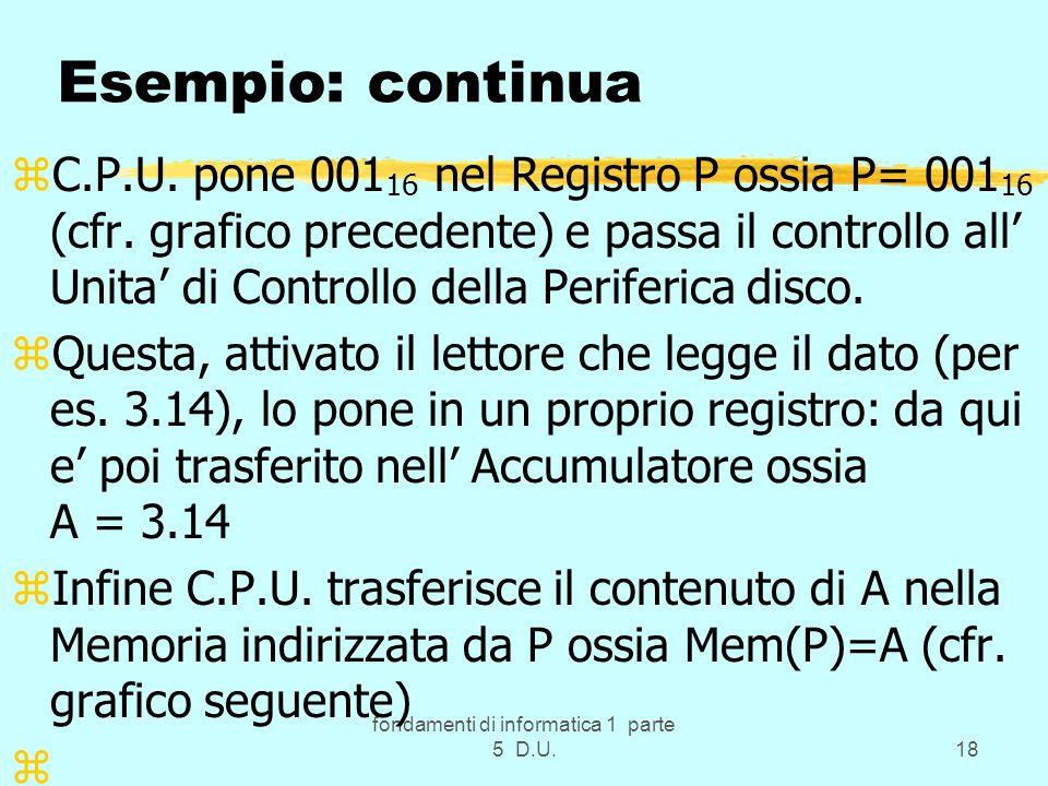 fondamenti di informatica 1 parte 5 D.U.18 Esempio: continua zC.P.U.