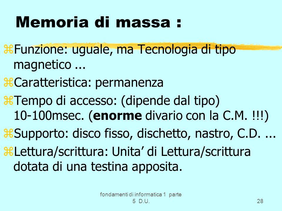 fondamenti di informatica 1 parte 5 D.U.28 Memoria di massa : zFunzione: uguale, ma Tecnologia di tipo magnetico...