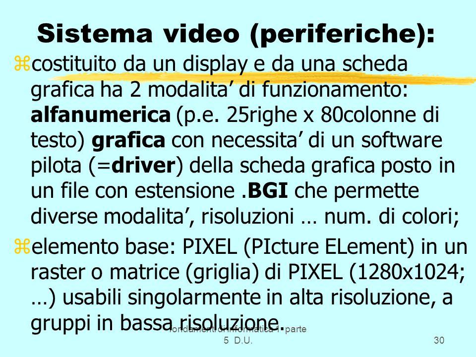 fondamenti di informatica 1 parte 5 D.U.30 Sistema video (periferiche): zcostituito da un display e da una scheda grafica ha 2 modalita di funzionamento: alfanumerica (p.e.