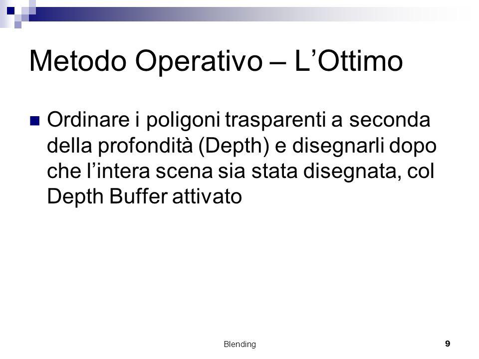 Blending9 Metodo Operativo – LOttimo Ordinare i poligoni trasparenti a seconda della profondità (Depth) e disegnarli dopo che lintera scena sia stata