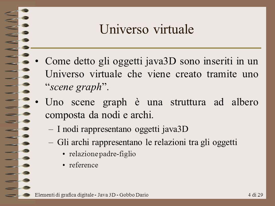 Elementi di grafica digitale - Java 3D - Gobbo Dario4 di 29 Universo virtuale Come detto gli oggetti java3D sono inseriti in un Universo virtuale che