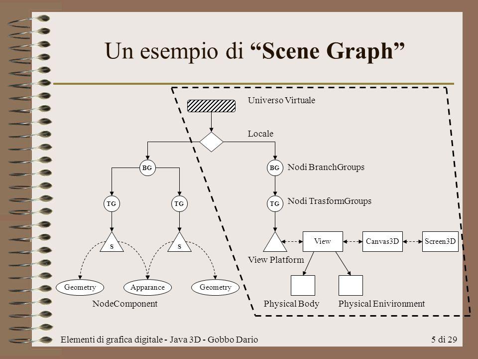 Elementi di grafica digitale - Java 3D - Gobbo Dario5 di 29 Un esempio di Scene Graph BG Apparance BG TG Geometry Canvas3DScreen3D S TG S View Univers