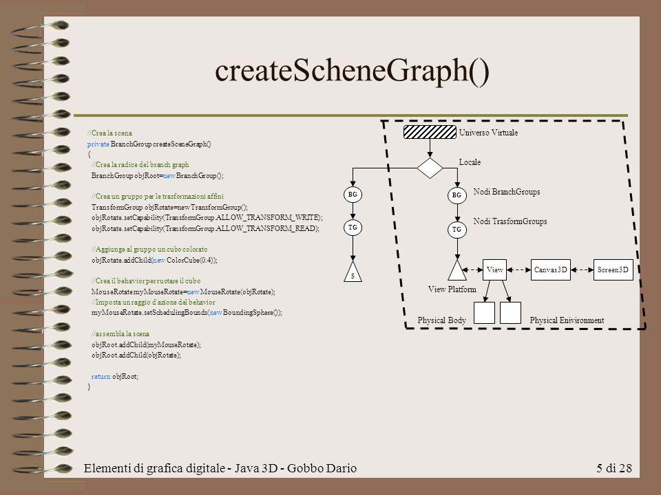Elementi di grafica digitale - Java 3D - Gobbo Dario5 di 28 createScheneGraph() BG TG Canvas3DScreen3D S TG View Universo Virtuale Locale Nodi BranchGroups Nodi TrasformGroups View Platform Physical Body Physical Enivironment //Crea la scena private BranchGroup createSceneGraph() { //Crea la radice del branch graph BranchGroup objRoot=new BranchGroup(); //Crea un gruppo per le trasformazioni affini TransformGroup objRotate=new TransformGroup(); objRotate.setCapability(TransformGroup.ALLOW_TRANSFORM_WRITE); objRotate.setCapability(TransformGroup.ALLOW_TRANSFORM_READ); //Aggiunge al gruppo un cubo colorato objRotate.addChild(new ColorCube(0.4)); //Crea il behavior per ruotare il cubo MouseRotate myMouseRotate=new MouseRotate(objRotate); //Imposta un raggio d azione del behavior myMouseRotate.setSchedulingBounds(new BoundingSphere()); //assembla la scena objRoot.addChild(myMouseRotate); objRoot.addChild(objRotate); return objRoot; }
