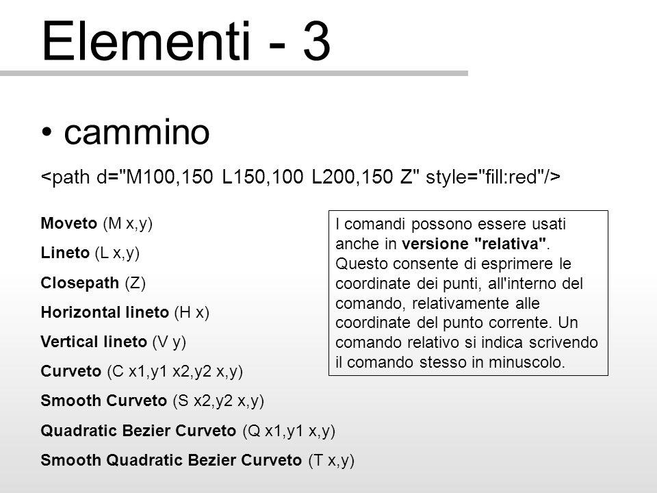 Elementi - 3 cammino Moveto (M x,y) Lineto (L x,y) Closepath (Z) Horizontal lineto (H x) Vertical lineto (V y) Curveto (C x1,y1 x2,y2 x,y) Smooth Curveto (S x2,y2 x,y) Quadratic Bezier Curveto (Q x1,y1 x,y) Smooth Quadratic Bezier Curveto (T x,y) I comandi possono essere usati anche in versione relativa .