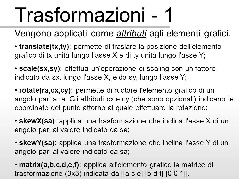 Trasformazioni - 1 translate(tx,ty): permette di traslare la posizione dell'elemento grafico di tx unità lungo l'asse X e di ty unità lungo l'asse Y;