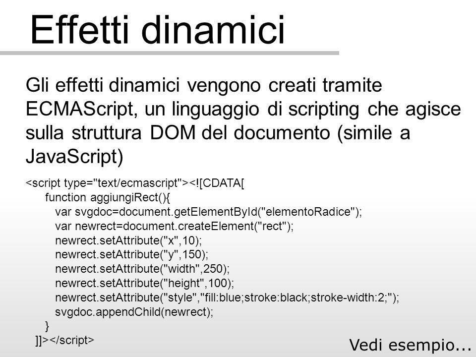 Effetti dinamici Gli effetti dinamici vengono creati tramite ECMAScript, un linguaggio di scripting che agisce sulla struttura DOM del documento (simile a JavaScript) <![CDATA[ function aggiungiRect(){ var svgdoc=document.getElementById( elementoRadice ); var newrect=document.createElement( rect ); newrect.setAttribute( x ,10); newrect.setAttribute( y ,150); newrect.setAttribute( width ,250); newrect.setAttribute( height ,100); newrect.setAttribute( style , fill:blue;stroke:black;stroke-width:2; ); svgdoc.appendChild(newrect); } ]]> Vedi esempio...