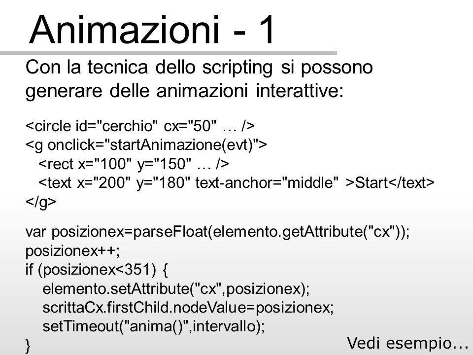 Animazioni - 1 Con la tecnica dello scripting si possono generare delle animazioni interattive: Start var posizionex=parseFloat(elemento.getAttribute(