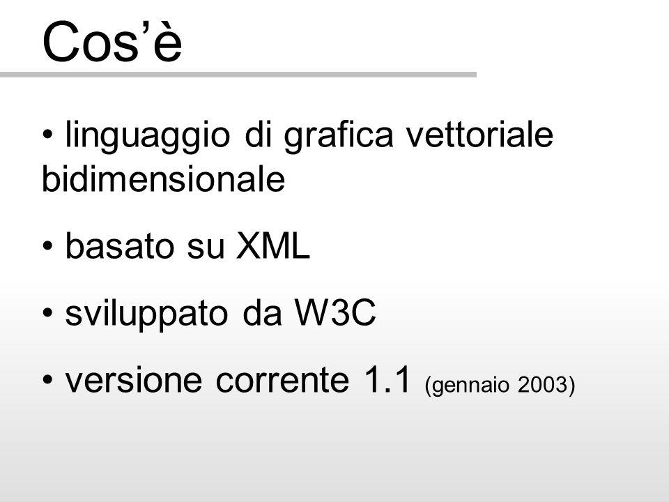 Cosè linguaggio di grafica vettoriale bidimensionale basato su XML sviluppato da W3C versione corrente 1.1 (gennaio 2003)