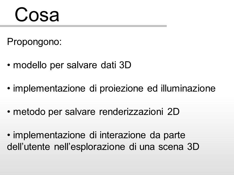 Cosa Propongono: modello per salvare dati 3D implementazione di proiezione ed illuminazione metodo per salvare renderizzazioni 2D implementazione di interazione da parte dellutente nellesplorazione di una scena 3D