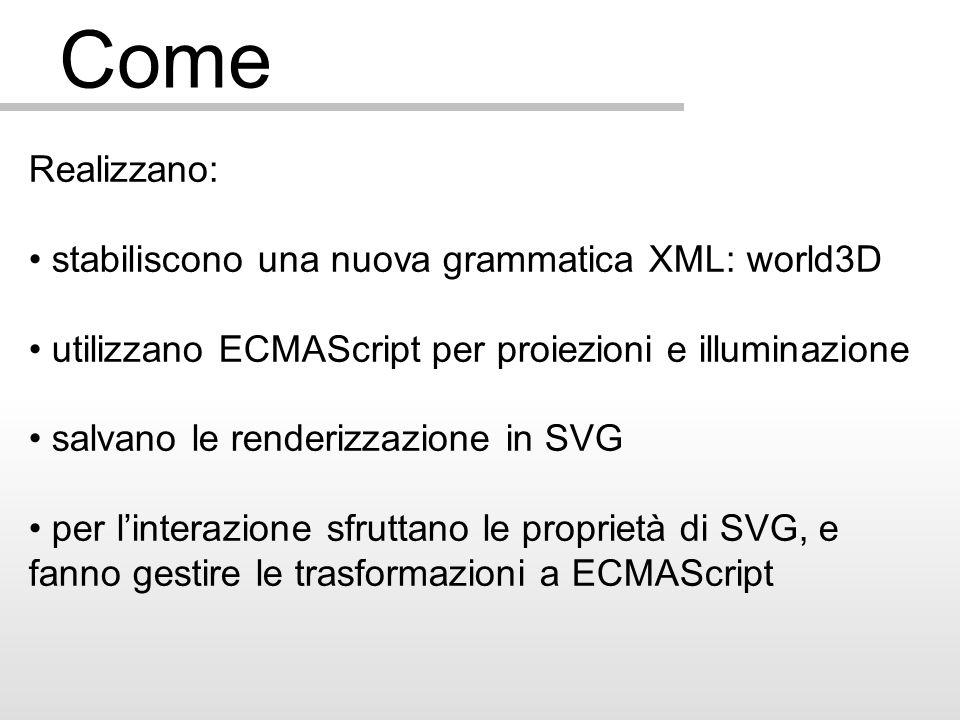Come Realizzano: stabiliscono una nuova grammatica XML: world3D utilizzano ECMAScript per proiezioni e illuminazione salvano le renderizzazione in SVG per linterazione sfruttano le proprietà di SVG, e fanno gestire le trasformazioni a ECMAScript