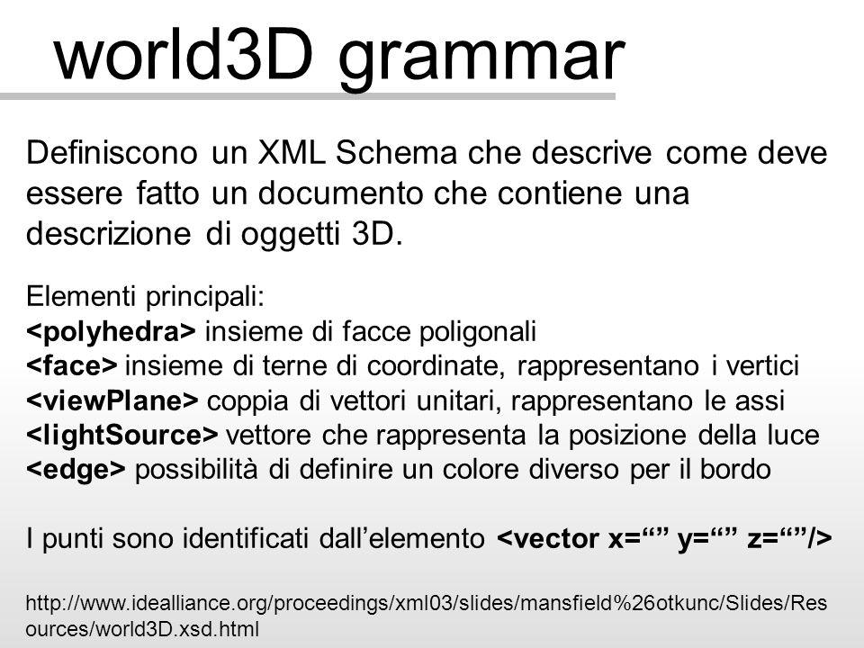 world3D grammar Definiscono un XML Schema che descrive come deve essere fatto un documento che contiene una descrizione di oggetti 3D. Elementi princi