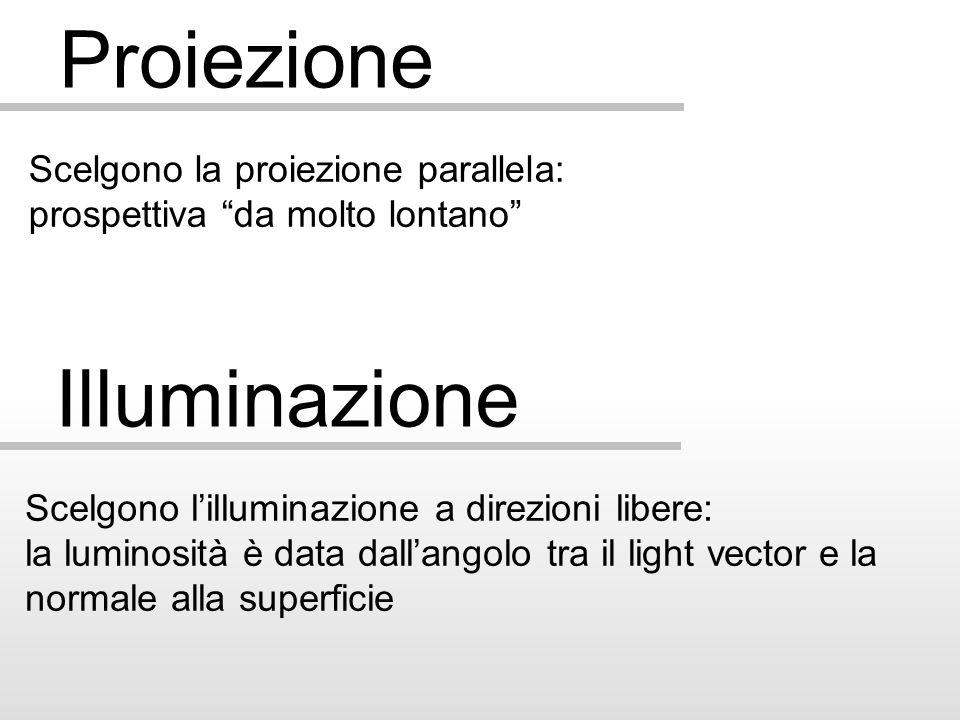 Proiezione Scelgono la proiezione parallela: prospettiva da molto lontano Illuminazione Scelgono lilluminazione a direzioni libere: la luminosità è data dallangolo tra il light vector e la normale alla superficie