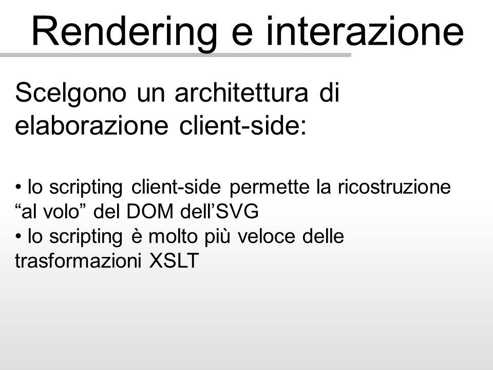 Rendering e interazione Scelgono un architettura di elaborazione client-side: lo scripting client-side permette la ricostruzione al volo del DOM dellS