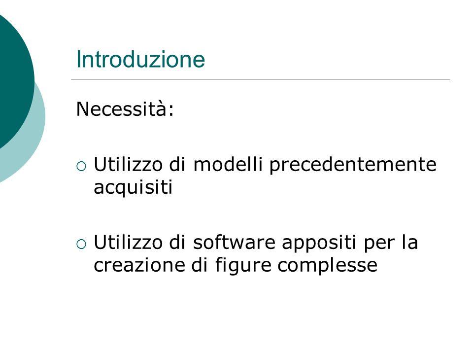 Introduzione Necessità: Utilizzo di modelli precedentemente acquisiti Utilizzo di software appositi per la creazione di figure complesse