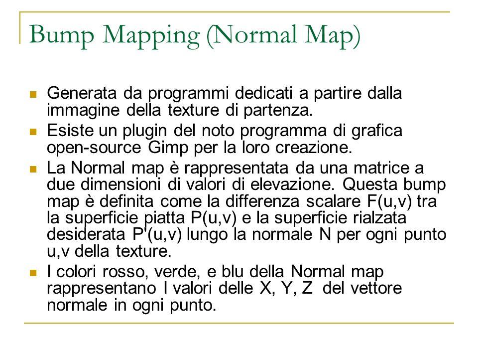 Bump Mapping (Teoria 1) Scostamento rispetto a u : Scostamento rispetto a v : Calcolo della nuova normale :