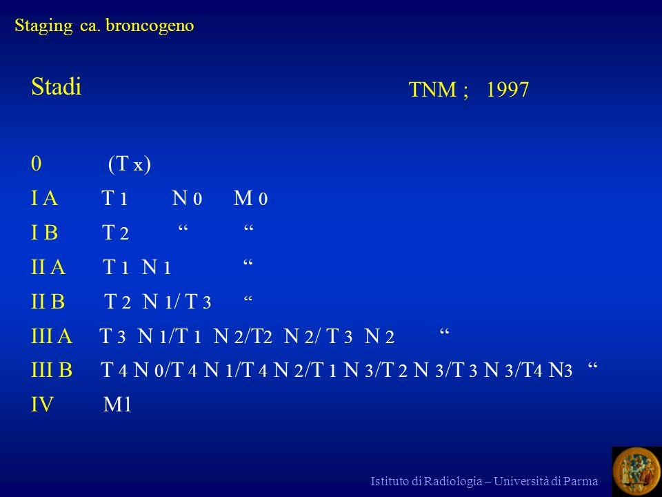 Istituto di Radiologia – Università di Parma Clinica: TROMBOSI VENOSA PROFONDA (TVP) Cause:stasi + coagulazione lesioni endotelio mal.