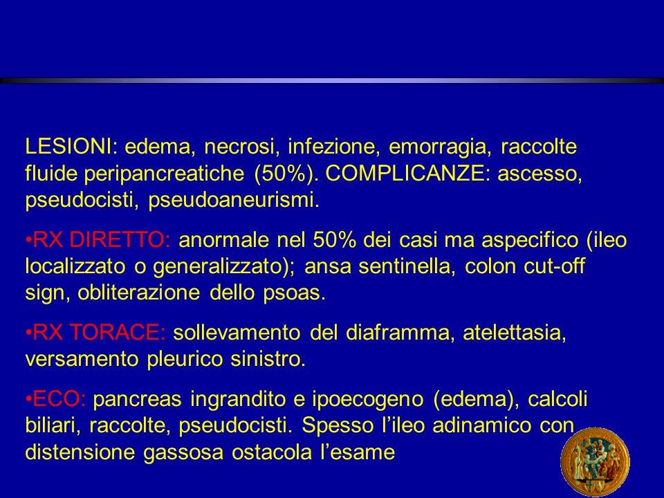 LESIONI: edema, necrosi, infezione, emorragia, raccolte fluide peripancreatiche (50%).