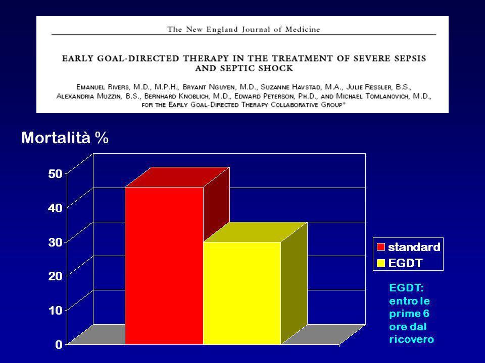 Mortalità % EGDT: entro le prime 6 ore dal ricovero
