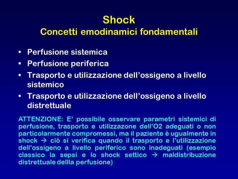 Shock Concetti emodinamici fondamentali Perfusione sistemica Perfusione periferica Trasporto e utilizzazione dellossigeno a livello sistemico Trasport