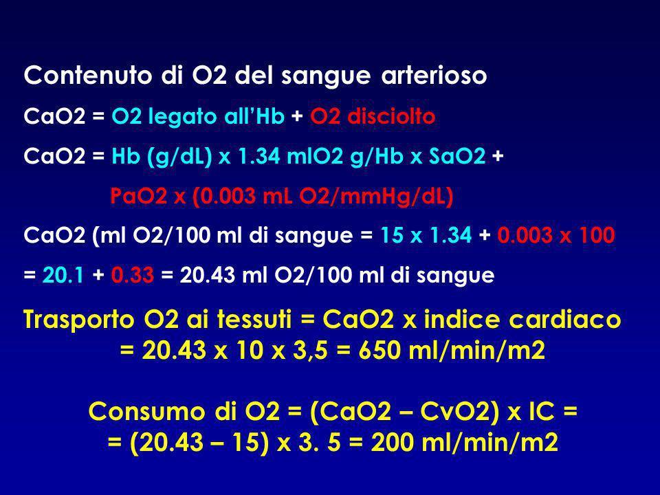 Contenuto di O2 del sangue arterioso CaO2 = O2 legato allHb + O2 disciolto CaO2 = Hb (g/dL) x 1.34 mlO2 g/Hb x SaO2 + PaO2 x (0.003 mL O2/mmHg/dL) CaO