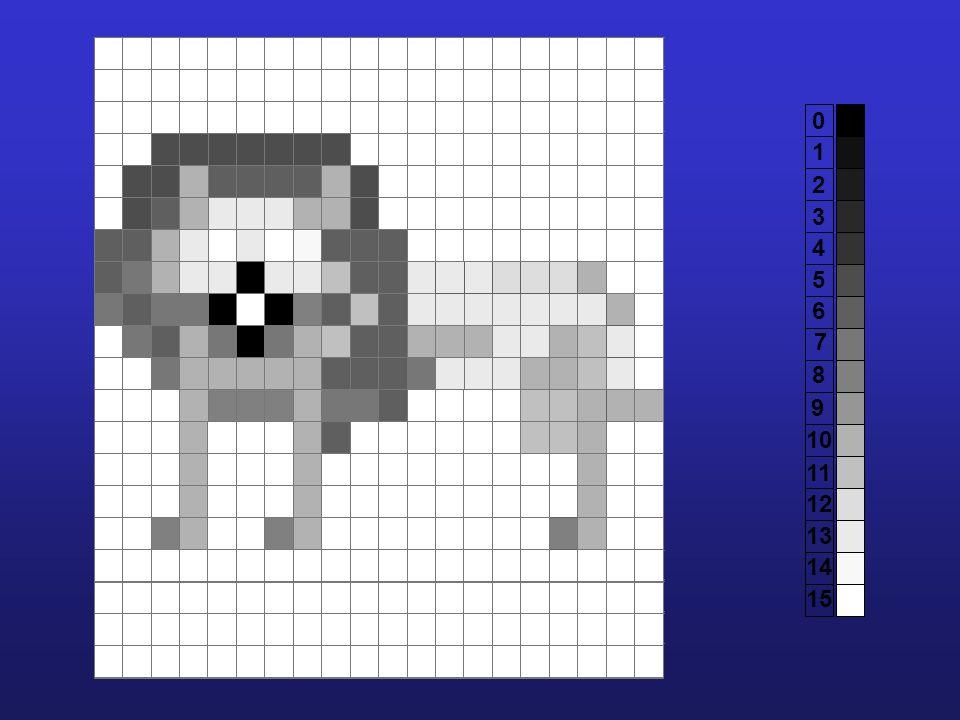 RICOSTRUZIONE PER ITERAZIONE: I valori ottenuti vengono elaborati con un algoritmo che permette di ricostruire i valori di attenuazione dei pixel, costituenti lo strato in esame, partendo dai valori noti di una funzione matematica rilevata allesterno del sistema
