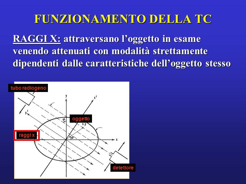 FUNZIONAMENTO DELLA TC detettore oggetto raggi x tubo radiogeno DETETTORE:trasforma lenergia radiante del fascio di raggi X attenuato in un impulso elettrico misurabile.