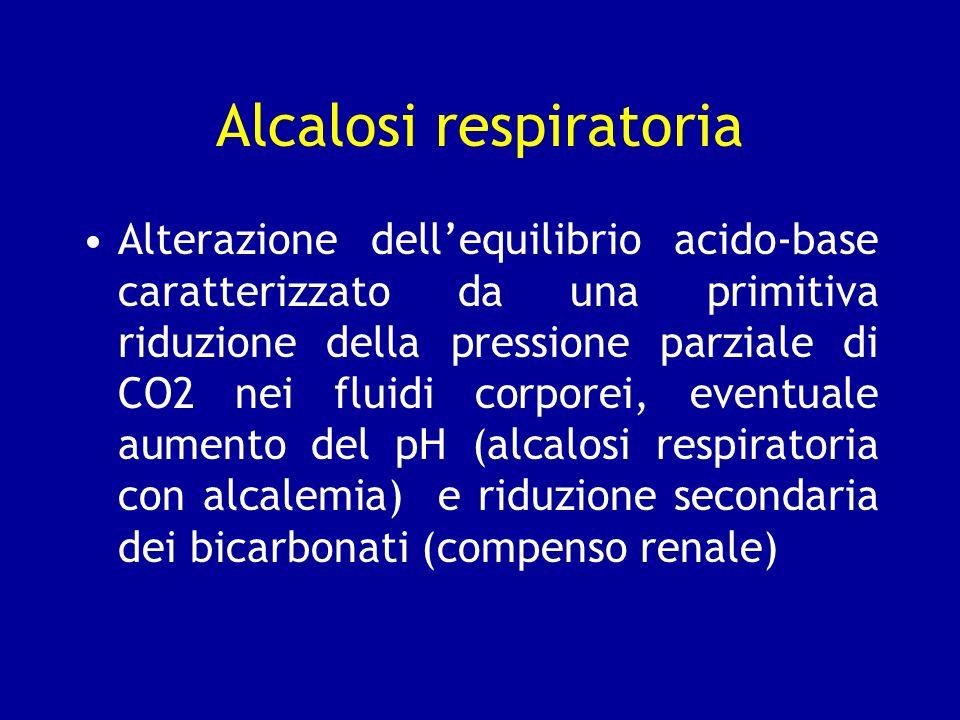 Alcalosi respiratoria Alterazione dellequilibrio acido-base caratterizzato da una primitiva riduzione della pressione parziale di CO2 nei fluidi corpo