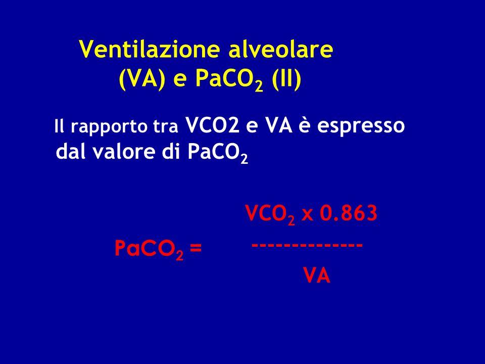 Ventilazione alveolare (VA) e PaCO 2 (II) Il rapporto tra VCO2 e VA è espresso dal valore di PaCO 2 VCO 2 x 0.863 -------------- VA PaCO 2 =