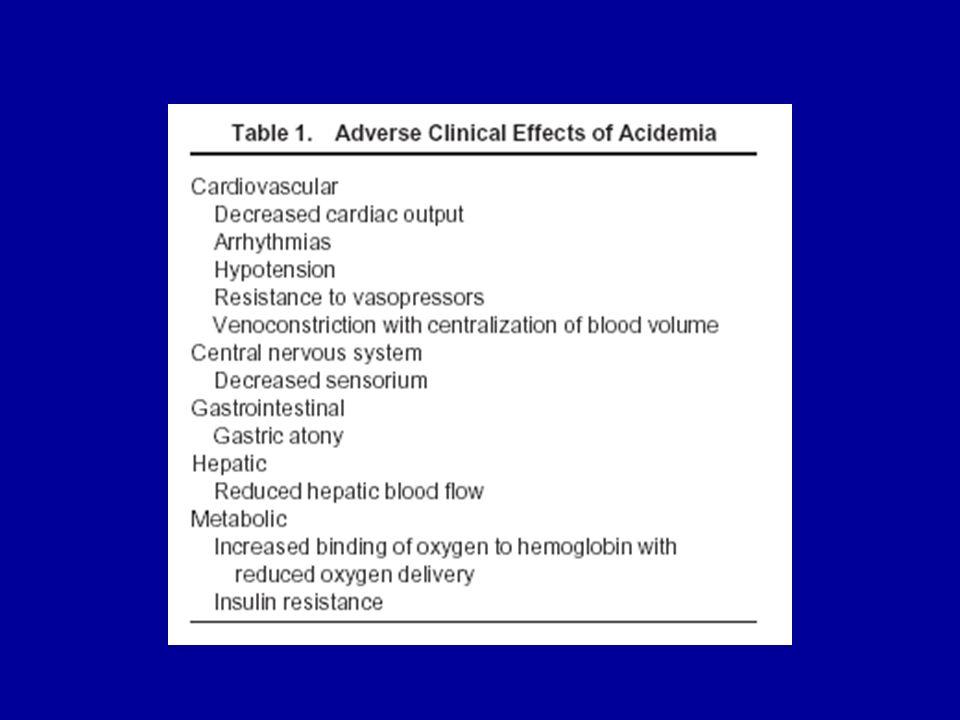 Esempio 2: Paziente con acidosi metabolica a gap anionico plasmatico normale Dati urinari (urine 24 ore): Na 100 mEq, K 70 mEq, Cl 70 mEq Carica urinaria netta (Gap anionico urinario) (100 + 70) – 150 = 20 Lammoniuria nelle 24 ore è bassa (assente): il compenso è inappropriato Lacidosi è presumibilmente da cause renali (per es insufficienza renale, acidosi tubulare renale etc.)