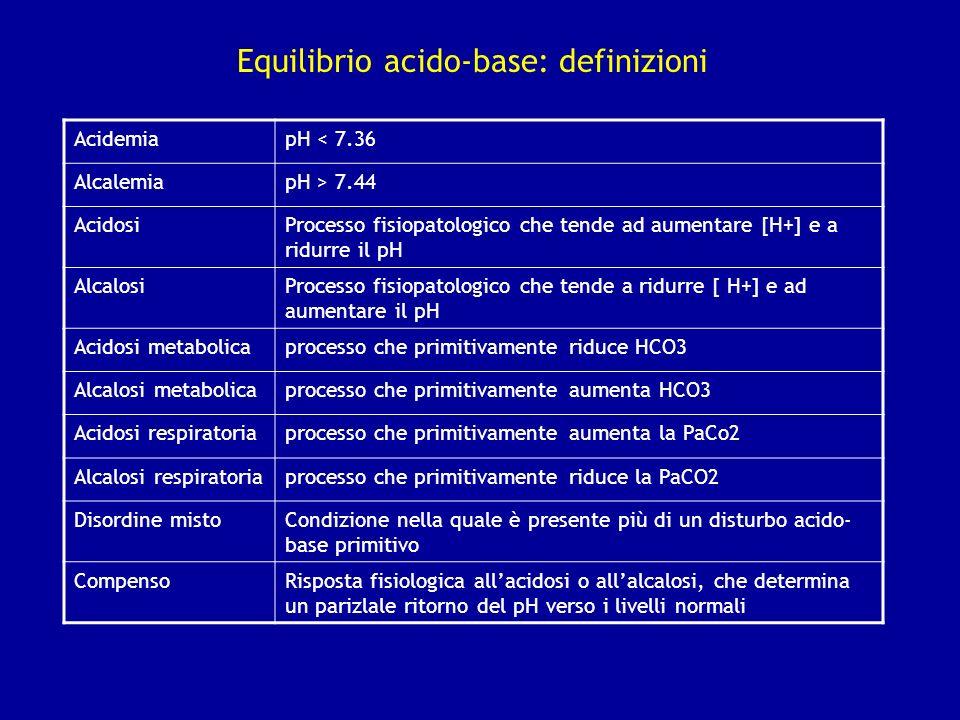 Equilibrio acido-base: definizioni AcidemiapH < 7.36 AlcalemiapH > 7.44 AcidosiProcesso fisiopatologico che tende ad aumentare [H+] e a ridurre il pH