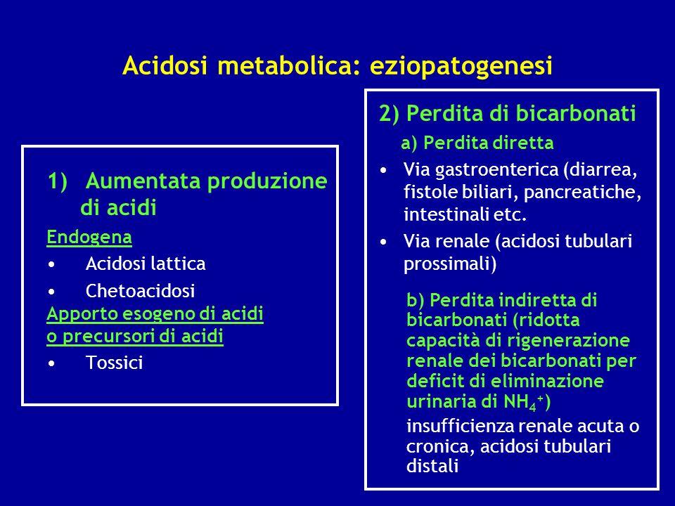 Acidosi metabolica: eziopatogenesi 2) Perdita di bicarbonati a) Perdita diretta Via gastroenterica (diarrea, fistole biliari, pancreatiche, intestinal