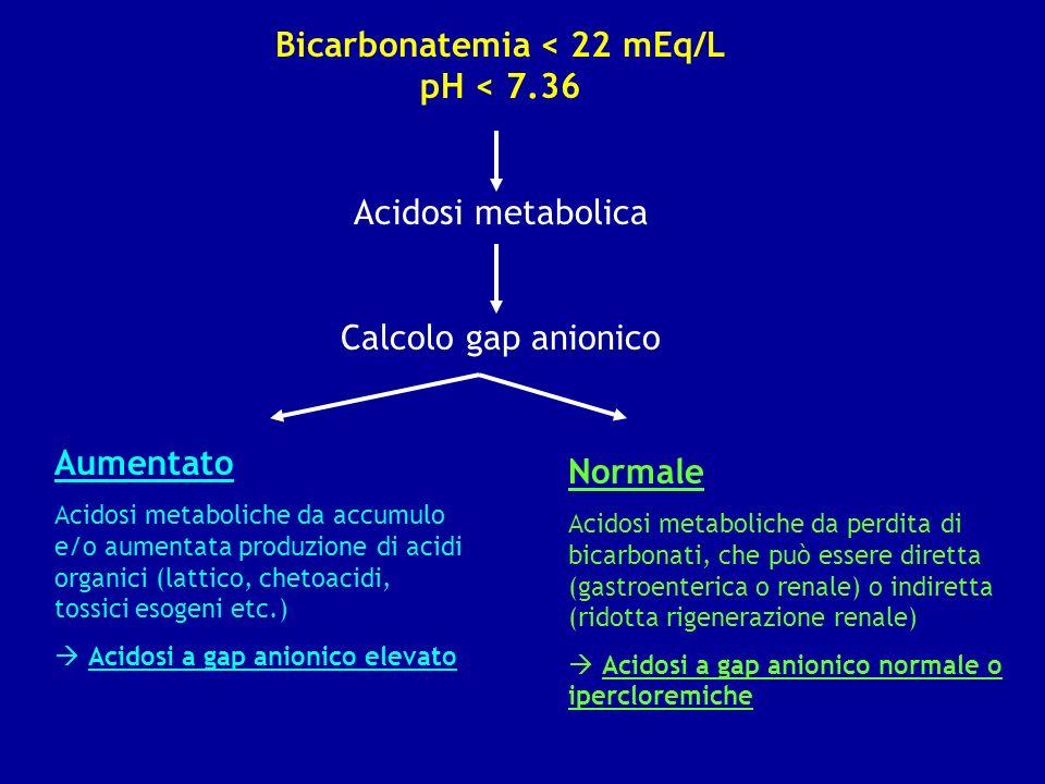 Bicarbonatemia < 22 mEq/L pH < 7.36 Acidosi metabolica Calcolo gap anionico Aumentato Acidosi metaboliche da accumulo e/o aumentata produzione di acid