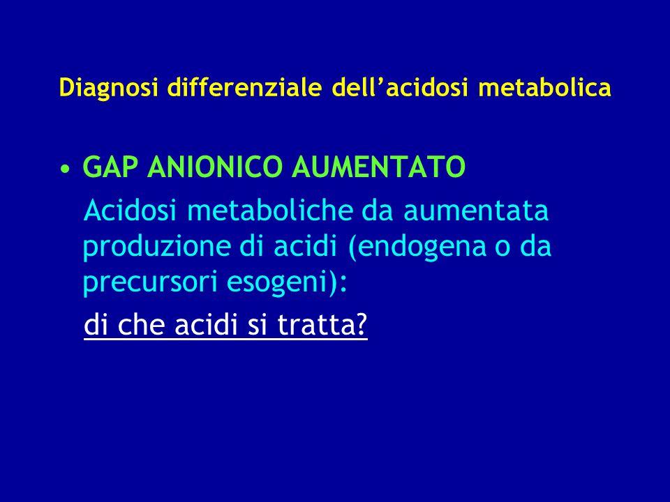 Diagnosi differenziale dellacidosi metabolica GAP ANIONICO AUMENTATO Acidosi metaboliche da aumentata produzione di acidi (endogena o da precursori es
