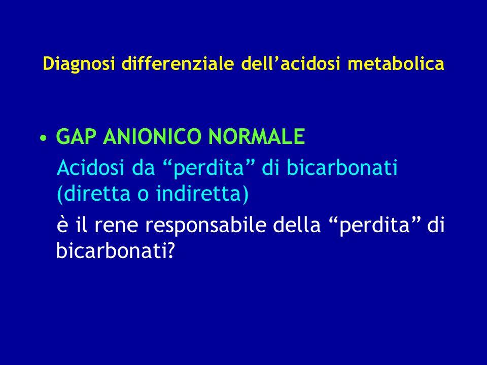 Diagnosi differenziale dellacidosi metabolica GAP ANIONICO NORMALE Acidosi da perdita di bicarbonati (diretta o indiretta) è il rene responsabile dell