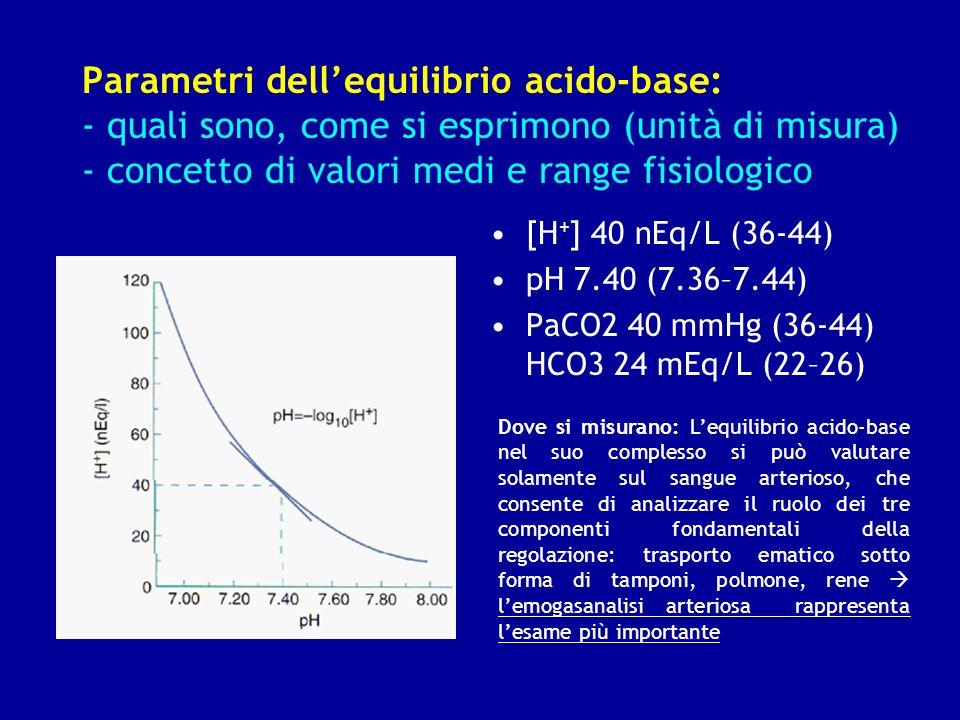 Parametri dellequilibrio acido-base: - quali sono, come si esprimono (unità di misura) - concetto di valori medi e range fisiologico [H + ] 40 nEq/L (