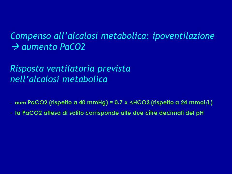 Compenso allalcalosi metabolica: ipoventilazione aumento PaCO2 Risposta ventilatoria prevista nellalcalosi metabolica - aum PaCO2 (rispetto a 40 mmHg)