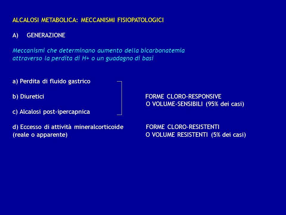 ALCALOSI METABOLICA: MECCANISMI FISIOPATOLOGICI A)GENERAZIONE Meccanismi che determinano aumento della bicarbonatemia attraverso la perdita di H+ o un