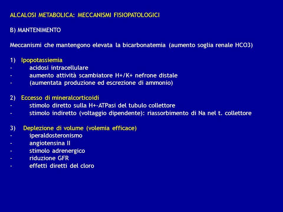 ALCALOSI METABOLICA: MECCANISMI FISIOPATOLOGICI B) MANTENIMENTO Meccanismi che mantengono elevata la bicarbonatemia (aumento soglia renale HCO3) 1) Ip