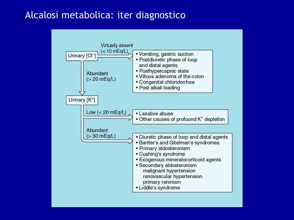 Alcalosi metabolica: iter diagnostico