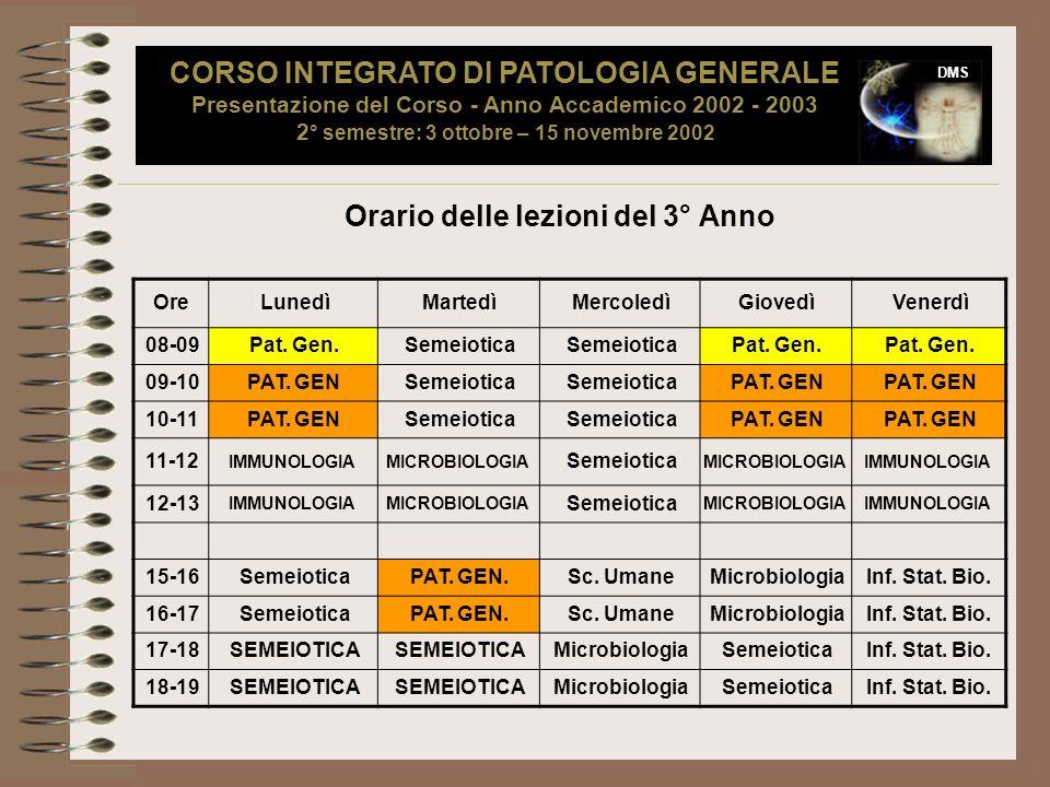 Orario delle lezioni del 3° Anno DMS CORSO INTEGRATO DI PATOLOGIA GENERALE Presentazione del Corso - Anno Accademico 2002 - 2003 2 ° semestre: 3 ottob