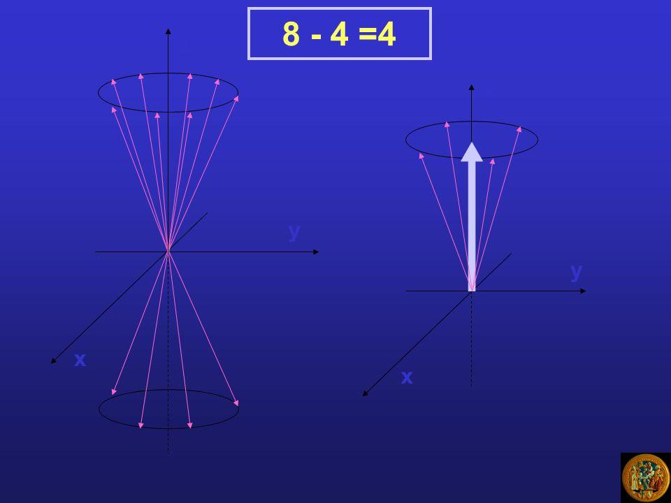 z y x 8 - 4 =4 z y x