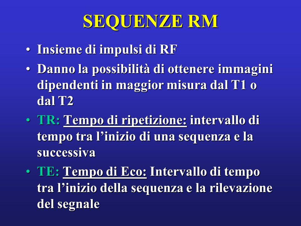 SEQUENZE RM Insieme di impulsi di RFInsieme di impulsi di RF Danno la possibilità di ottenere immagini dipendenti in maggior misura dal T1 o dal T2Dan
