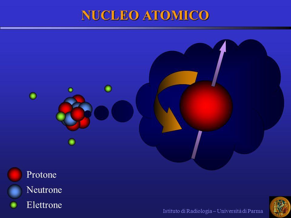 NUCLEO ATOMICO Istituto di Radiologia – Università di Parma Protone Neutrone Elettrone