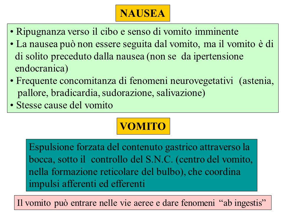 NAUSEA Ripugnanza verso il cibo e senso di vomito imminente La nausea può non essere seguita dal vomito, ma il vomito è di di solito preceduto dalla n