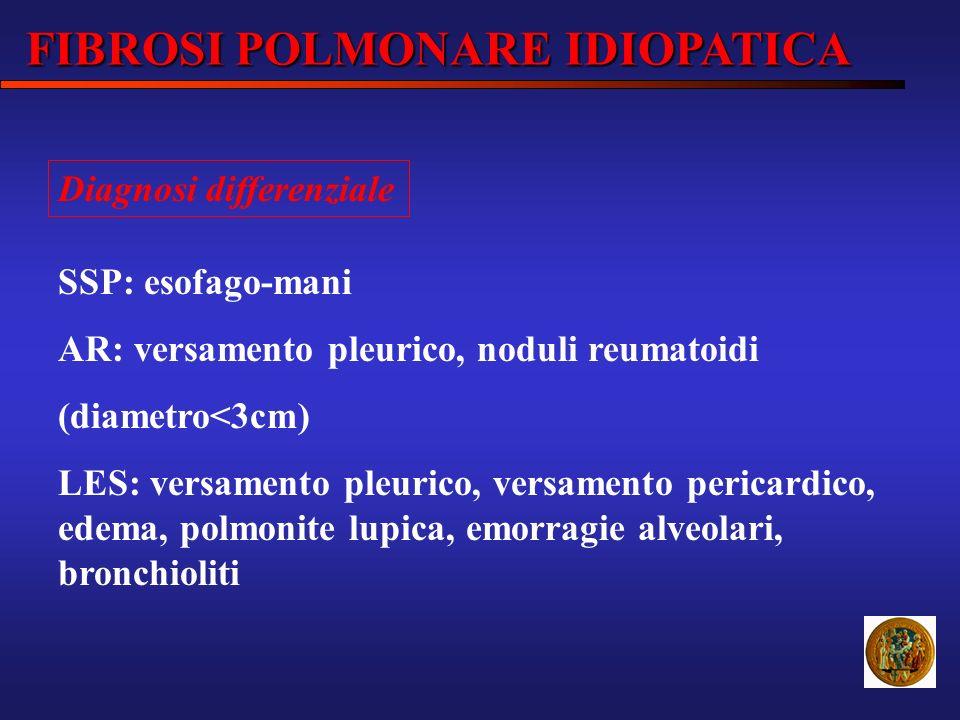 SSP: esofago-mani AR: versamento pleurico, noduli reumatoidi (diametro<3cm) LES: versamento pleurico, versamento pericardico, edema, polmonite lupica,
