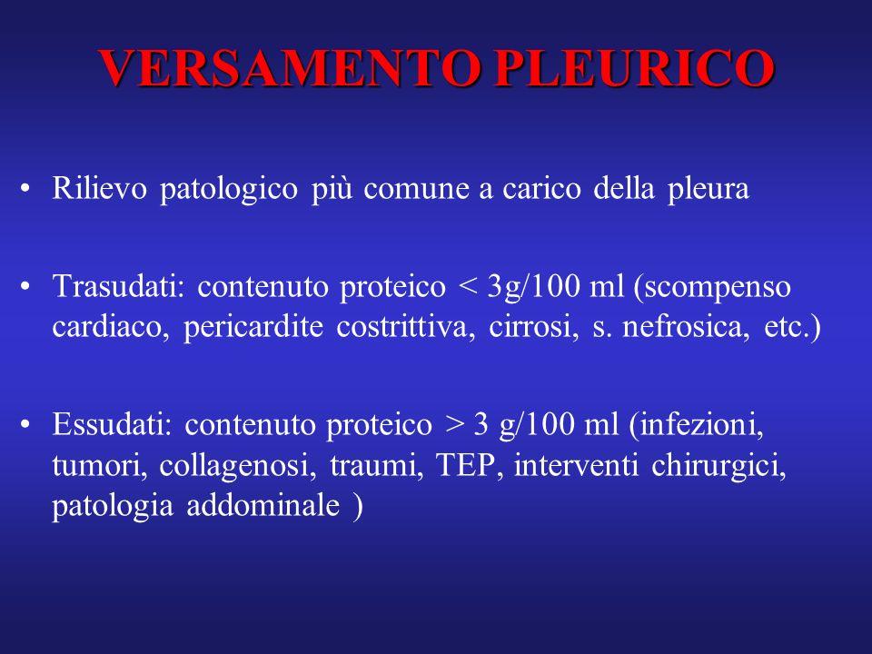 VERSAMENTO PLEURICO Rilievo patologico più comune a carico della pleura Trasudati: contenuto proteico < 3g/100 ml (scompenso cardiaco, pericardite cos