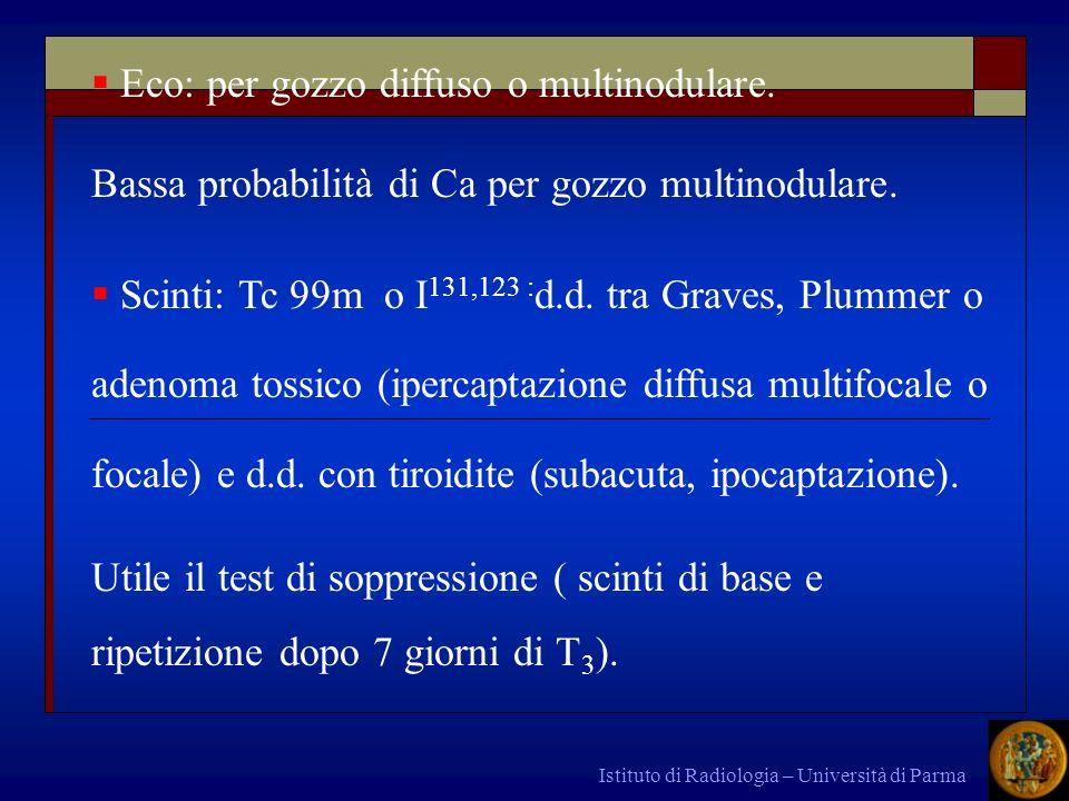 Istituto di Radiologia – Università di Parma Eco: per gozzo diffuso o multinodulare. Bassa probabilità di Ca per gozzo multinodulare. Scinti: Tc 99m o