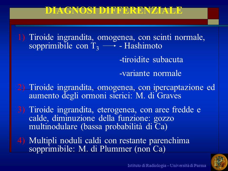 Istituto di Radiologia – Università di Parma DIAGNOSI DIFFERENZIALE 1)Tiroide ingrandita, omogenea, con scinti normale, sopprimibile con T 3 - Hashimo
